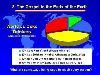 coke_christianity