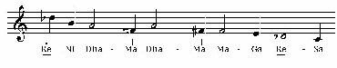 indiannotation