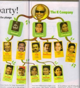 karunanidhi-photo-family-tree