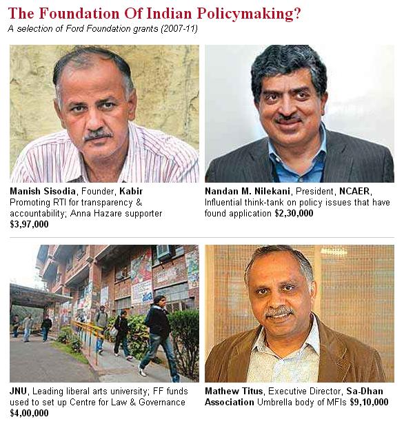 ford-foundation-aap-kejriwal-cia-india-1